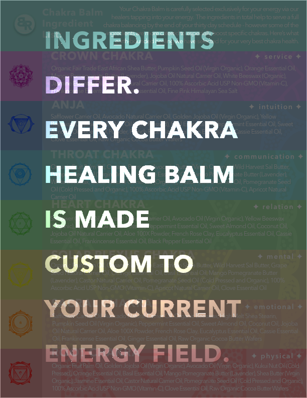 Customized Aromatherapy Kit // Full Chakra Balance